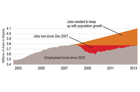 back51_jobs_gap.jpg