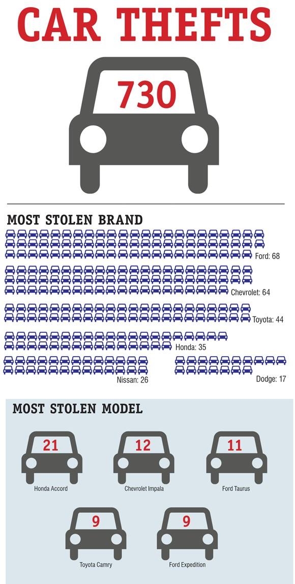 page14_car_thefts.jpg