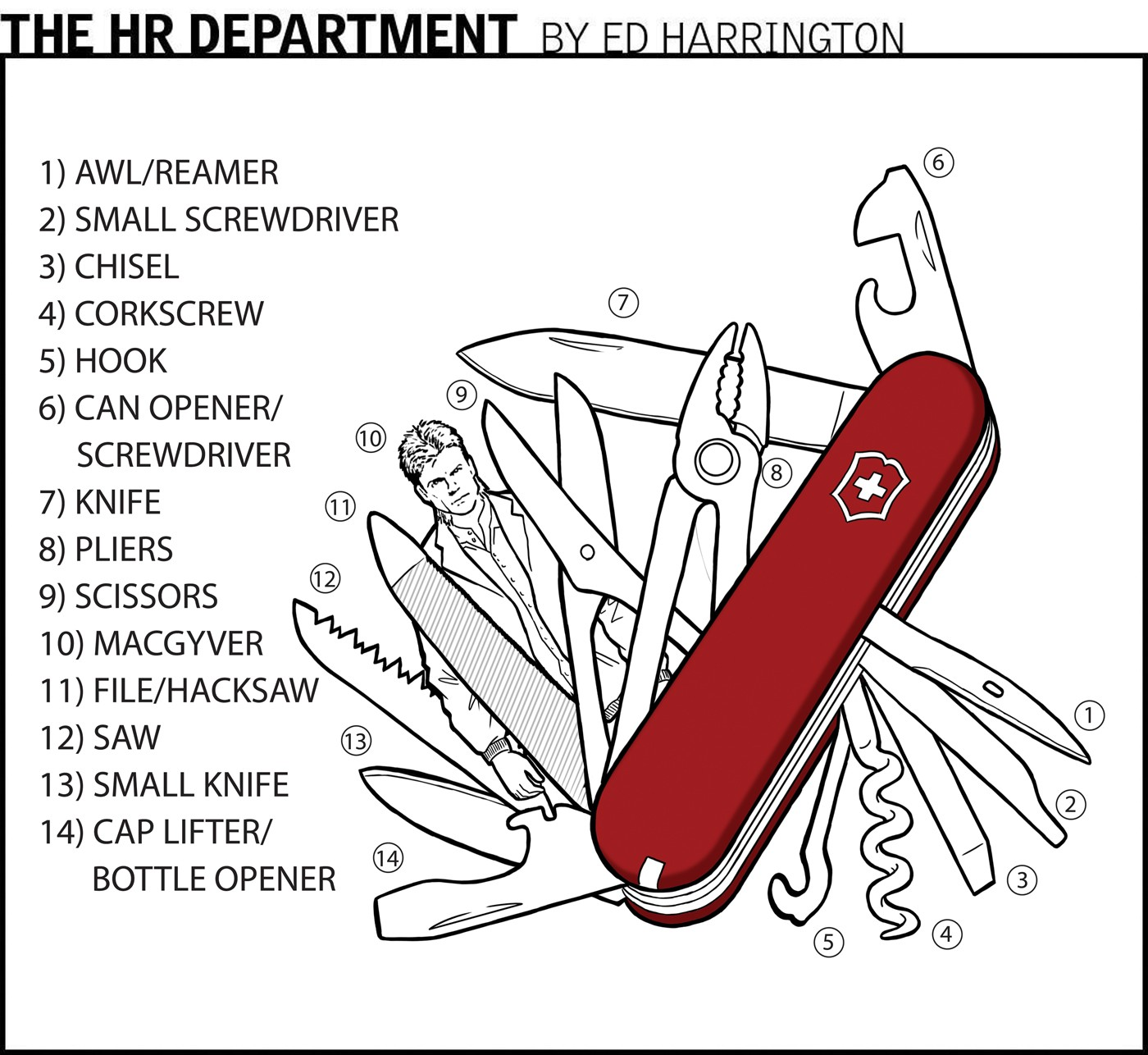 The Hr Department Cartoon Style Weekly Richmond Va