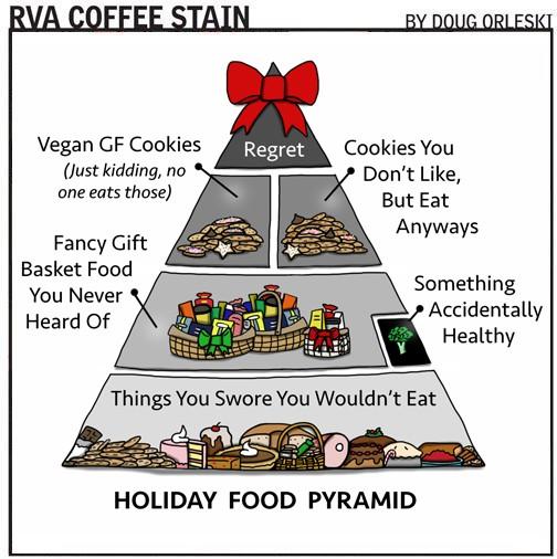 cartoon52_rva_coffee_food_pyramid.jpg