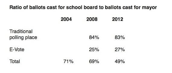 chart_of_vote.jpg