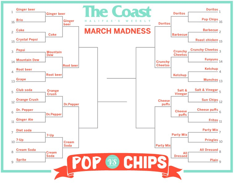 marchmadness-final8.jpg