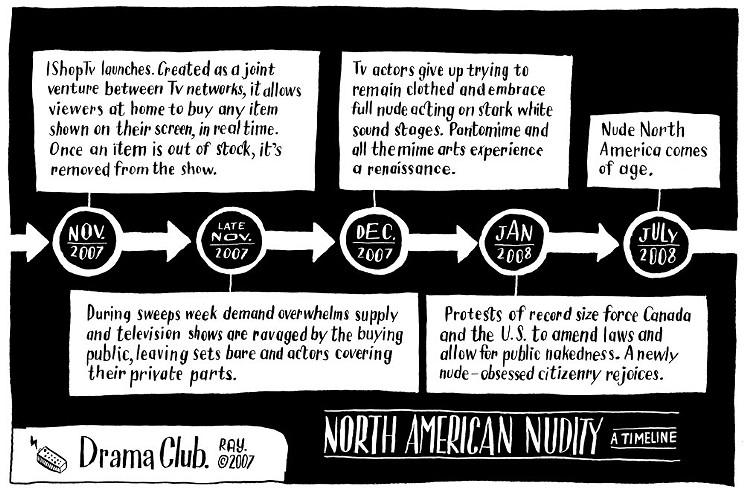 North American Nudity