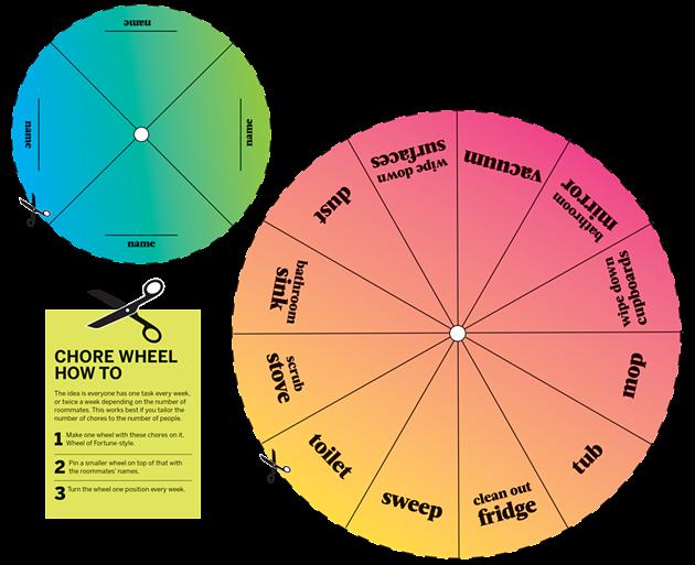 chore_wheel.png