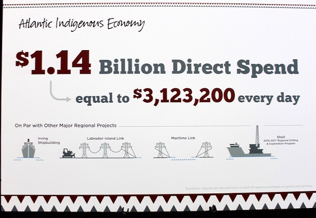 The Atlantic Indigenous Economy study's one-sheet bottom line.