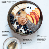 Recipe: Boost and balance breakfast bowl