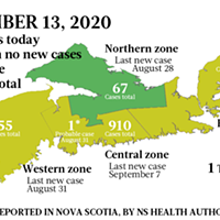 Just the news on COVID-19 in Nova Scotia, for the week starting September 7
