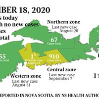 COVID-19 news in Nova Scotia, for the week starting September 14