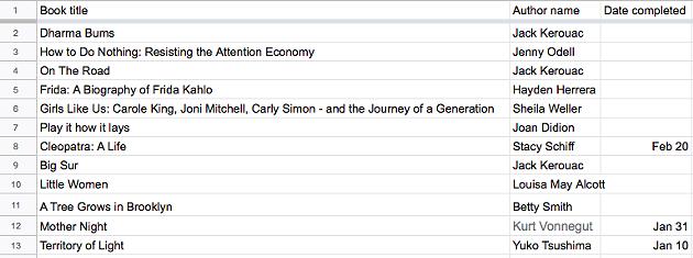 A snippet of my Google Sheet list.