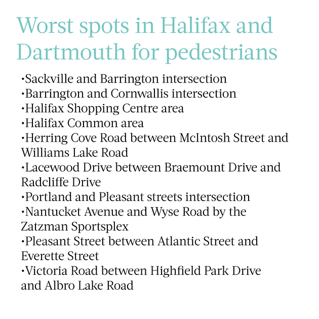 worst_spots_for_pedestrians_hrm.png