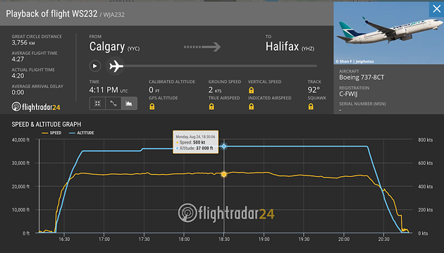 Not on the manifest for WestJet flight WS232 on Monday, August 24: potential COVID-19 exposure. - FLIGHTRADAR24.COM