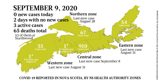 Map of COVID-19 cases reported in Nova Scotia as of September 9, 2020. The yellow-ish colour is for areas with infection(s) in the last two weeks (a C19 incubation cycle); green regions are two-plus weeks clear; red is a case today. - THE COAST