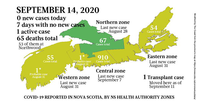 Map of COVID-19 cases reported in Nova Scotia as of September 14, 2020. The yellow-ish colour is for areas with infection(s) in the last two weeks (a C19 incubation cycle); green regions are two-plus weeks clear; red is a case today. - THE COAST
