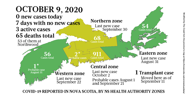 Map of COVID-19 cases reported in Nova Scotia as of October 9, 2020. The yellow-ish colour is for areas with infection(s) in the last two weeks (a C19 incubation cycle); green regions are two-plus weeks clear; red is a case today; blue is a probable case. - THE COAST