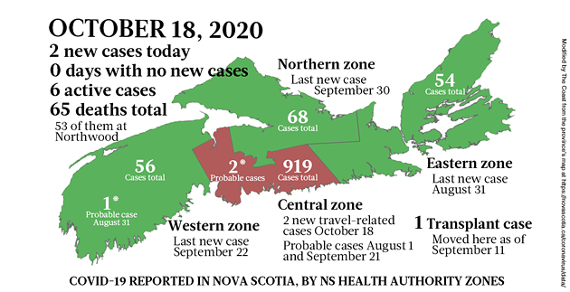 Map of COVID-19 cases reported in Nova Scotia as of October 18, 2020. The yellow-ish colour is for areas with infection(s) in the last two weeks (a C19 incubation cycle); green regions are two-plus weeks clear; red is a case today; blue is a probable case. - THE COAST