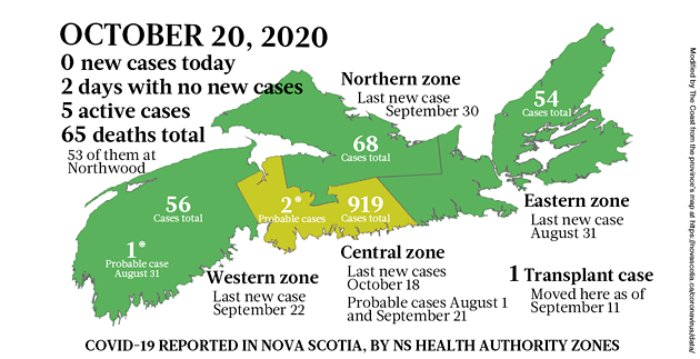 Map of COVID-19 cases reported in Nova Scotia as of October 20, 2020. The yellow-ish colour is for areas with infection(s) in the last two weeks (a C19 incubation cycle); green regions are two-plus weeks clear; red is a case today; blue is a probable case. - THE COAST
