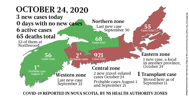 Map of COVID-19 cases reported in Nova Scotia as of October 24, 2020. The yellow-ish colour is for areas with infection(s) in the last two weeks (a C19 incubation cycle); green regions are two-plus weeks clear; red is a case today; blue is a probable case. - THE COAST