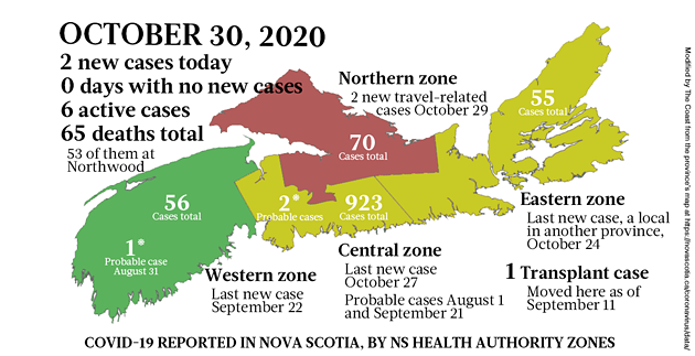 Map of COVID-19 cases reported in Nova Scotia as of October 30, 2020. Legend here. - THE COAST