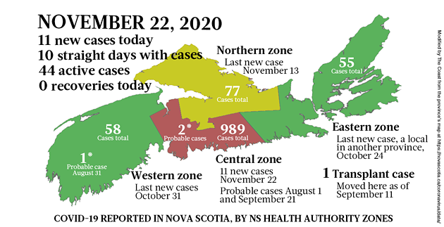 Map of COVID-19 cases reported in Nova Scotia as of November 22, 2020. Legend here - THE COAST