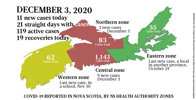 Map of COVID-19 cases reported in Nova Scotia as of December 3, 2020. Legend here. - THE COAST