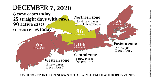 Map of COVID-19 cases reported in Nova Scotia as of December 7, 2020. Legend here. - THE COAST