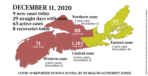 Map of COVID-19 cases reported in Nova Scotia as of December 11, 2020. Legend here. - THE COAST