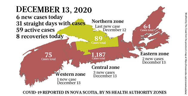Map of COVID-19 cases reported in Nova Scotia as of December 13, 2020. Legend here. - THE COAST