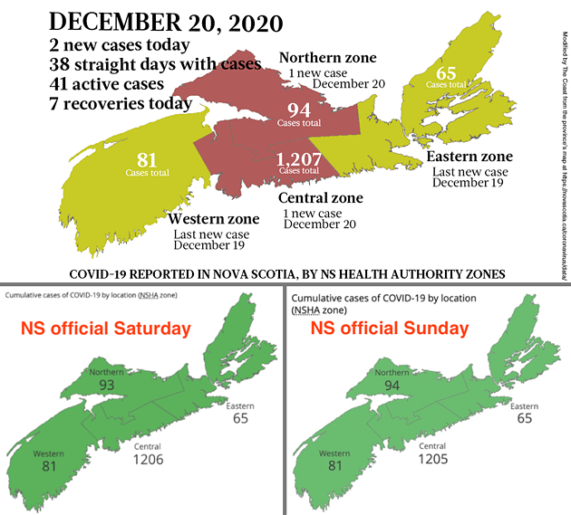 Our map from yesterday (top) with the province's Saturday and Sunday maps. Central's case count is all over the place. - THE COAST