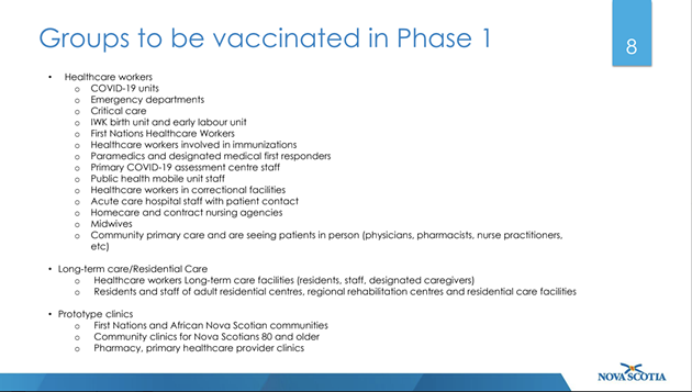 On January 19 the province released this list of who will be vaccinated in Phase 1. - PROVINCE OF NOVA SCOTIA