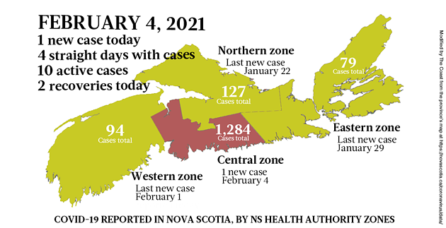 Map of COVID-19 cases reported in Nova Scotia as of February 4, 2021 (unless it turns out time hasn't been moving since February 2). Legend here. - THE COAST