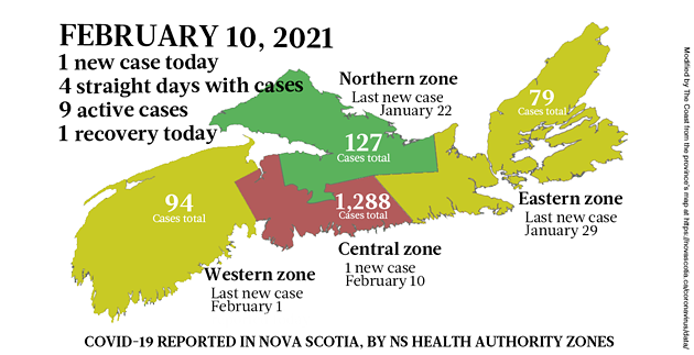 Map of COVID-19 cases reported in Nova Scotia as of February 10, 2021. Legend here. - THE COAST