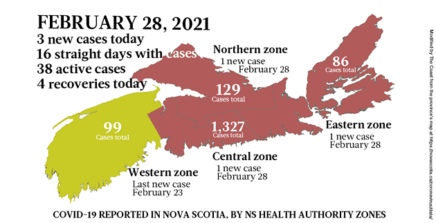 Map of COVID-19 cases reported in Nova Scotia as of February 28, 2021. Legend here. - THE COAST