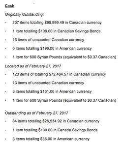 Cash originally missing, versus what's still unaccounted for. - VIA HRP