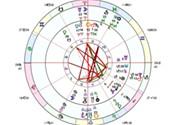 Halifax's development horoscope