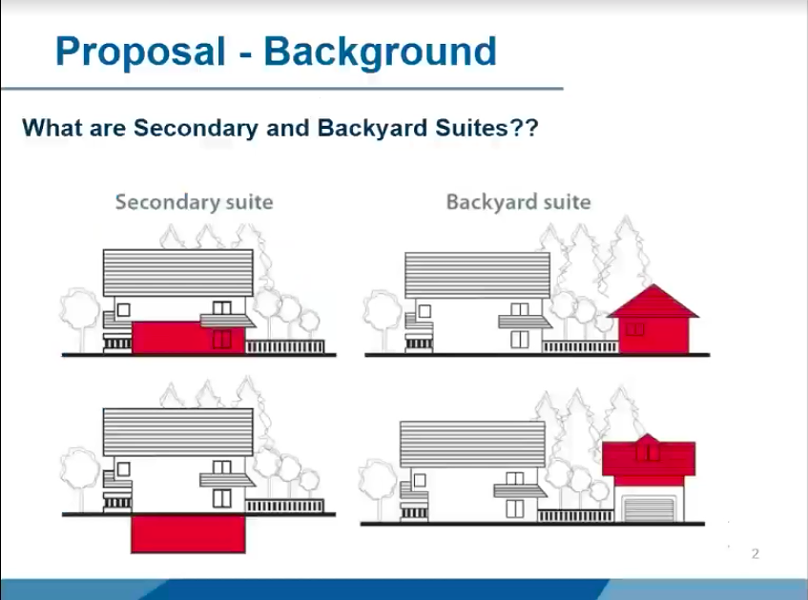 The rules don't come with design-specific requirements, but space and size will be controlled. - HRM