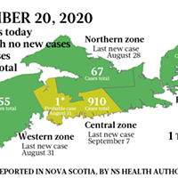 Map of COVID-19 cases reported in Nova Scotia as of September 20, 2020. The yellow-ish colour is for areas with infection(s) in the last two weeks (a C19 incubation cycle); green regions are two-plus weeks clear; red is a case today.
