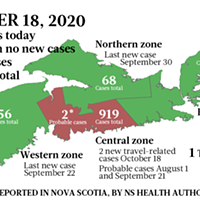 Map of COVID-19 cases reported in Nova Scotia as of October 18, 2020. The yellow-ish colour is for areas with infection(s) in the last two weeks (a C19 incubation cycle); green regions are two-plus weeks clear; red is a case today; blue is a probable case.