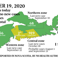 Map of COVID-19 cases reported in Nova Scotia as of October 19, 2020. The yellow-ish colour is for areas with infection(s) in the last two weeks (a C19 incubation cycle); green regions are two-plus weeks clear; red is a case today; blue is a probable case.