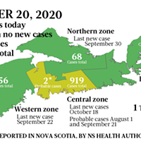 Map of COVID-19 cases reported in Nova Scotia as of October 20, 2020. The yellow-ish colour is for areas with infection(s) in the last two weeks (a C19 incubation cycle); green regions are two-plus weeks clear; red is a case today; blue is a probable case.