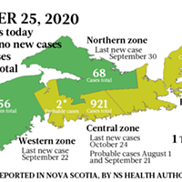 Map of COVID-19 cases reported in Nova Scotia as of October 25, 2020. The yellow-ish colour is for areas with infection(s) in the last two weeks (a C19 incubation cycle); green regions are two-plus weeks clear; red is a case today; blue is a probable case.