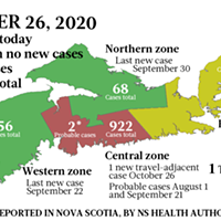 Map of COVID-19 cases reported in Nova Scotia as of October 26, 2020. The yellow-ish colour is for areas with infection(s) in the last two weeks (a C19 incubation cycle); green regions are two-plus weeks clear; red is a case today; blue is a probable case.
