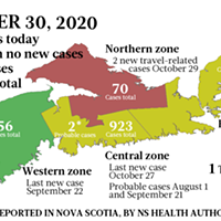 Map of COVID-19 cases reported in Nova Scotia as of October 30, 2020. Legend here.