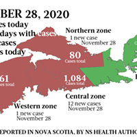 Map of COVID-19 cases reported in Nova Scotia as of November 28, 2020. Legend here.