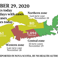 Map of COVID-19 cases reported in Nova Scotia as of November 29, 2020. Legend here.