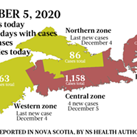 Map of COVID-19 cases reported in Nova Scotia as of December 5, 2020. Legend here.
