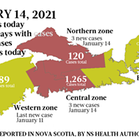 Map of COVID-19 cases reported in Nova Scotia as of January 14, 2021. Legend here.