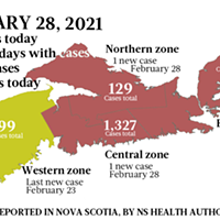 Map of COVID-19 cases reported in Nova Scotia as of February 28, 2021. Legend here.