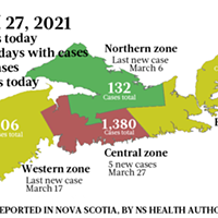 Map of COVID-19 cases reported in Nova Scotia as of March 27, 2021. Legend here. THE COAST