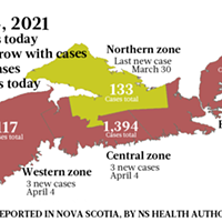 Map of COVID-19 cases reported in Nova Scotia as of April 4, 2021. Legend here. THE COAST