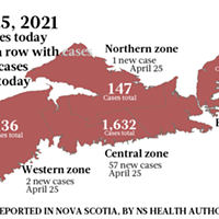 Map of COVID-19 cases reported in Nova Scotia as of April 25, 2021. Legend here. THE COAST